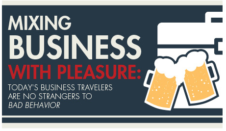 Mixing Business With Pleasure: Today's Business Travelers Are No Strangers to Bad Behavior [INFOGRAPHIC]