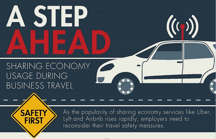 A Step Ahead: Sharing Economy Use During Business Travel [INFOGRAPHIC]