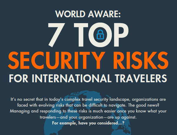 World Aware:  7 Top Security Risks for International Travelers [INFOGRAPHIC]