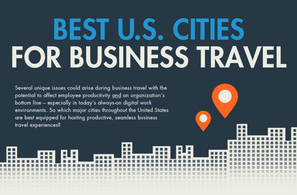 The Best Cities for Business Travel [Infographic]