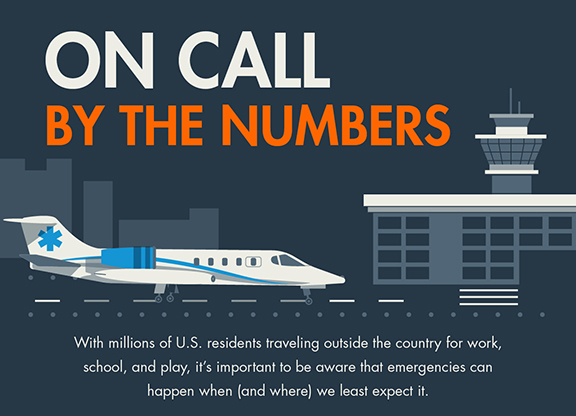 New Infographic! On Call By the Numbers